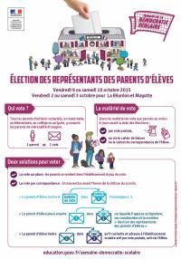 affiche election PE 2015