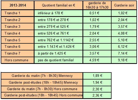 Image tarifs garderies 2013-2014