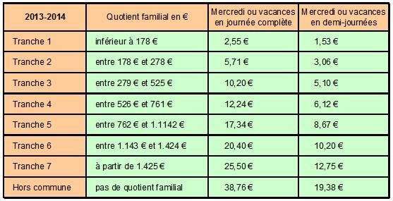 Image tarifs mercredi et journée 2013-2014