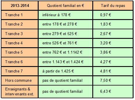 Image tarifs restauration 2013-2014
