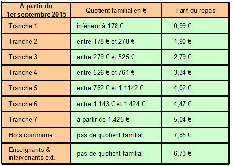 Image tarifs restauration 2015