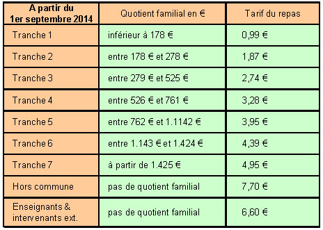 Image tarifs restauration 27 juin 2014